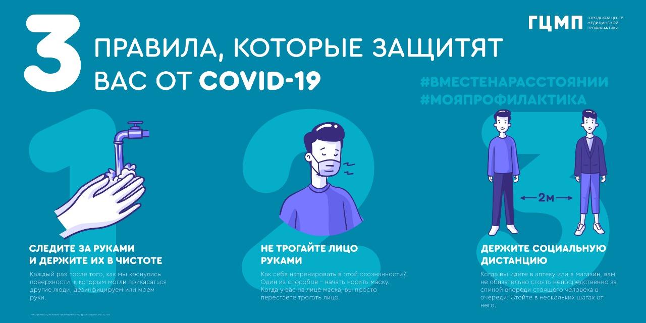 Мероприятия по профилактике гриппа, ОРВИ и короновирусной инфекции